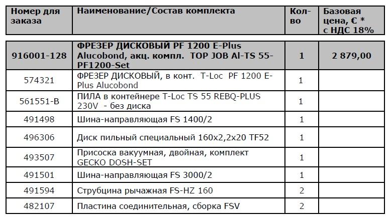 Акция TOP-JOB с дисковым фрезером RG 130